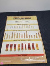 Winchester Chart for Ammo