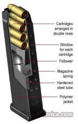 3 Glock 17 Magazines 9mm KCI 17 Shot 3x$12 Free Falling Steel Inner Liner 4th Generation OK New Fits models 17 19 26 Kel Tec SUB 2000 $12 per on 3 or- 13 of 14