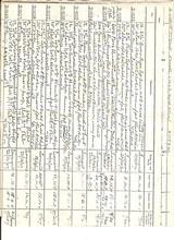 W.J. Jeffery Underlever Boxlock Ejector .600 N.E - 8 of 15