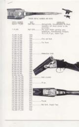 Parker Serial Number Catalog Reprint - 1 of 1